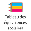 Table of academic equivalences